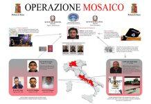 Operazione-Mosaico